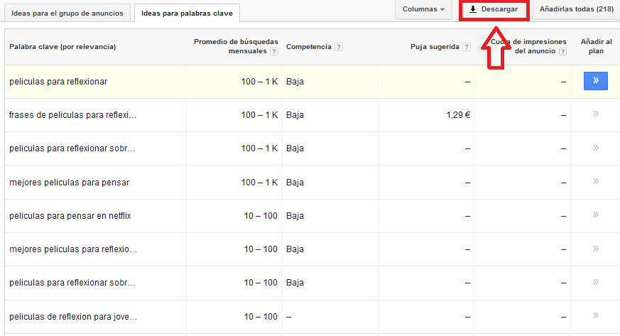 posicionamiento web google adwords